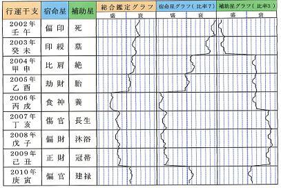 小林繁2002